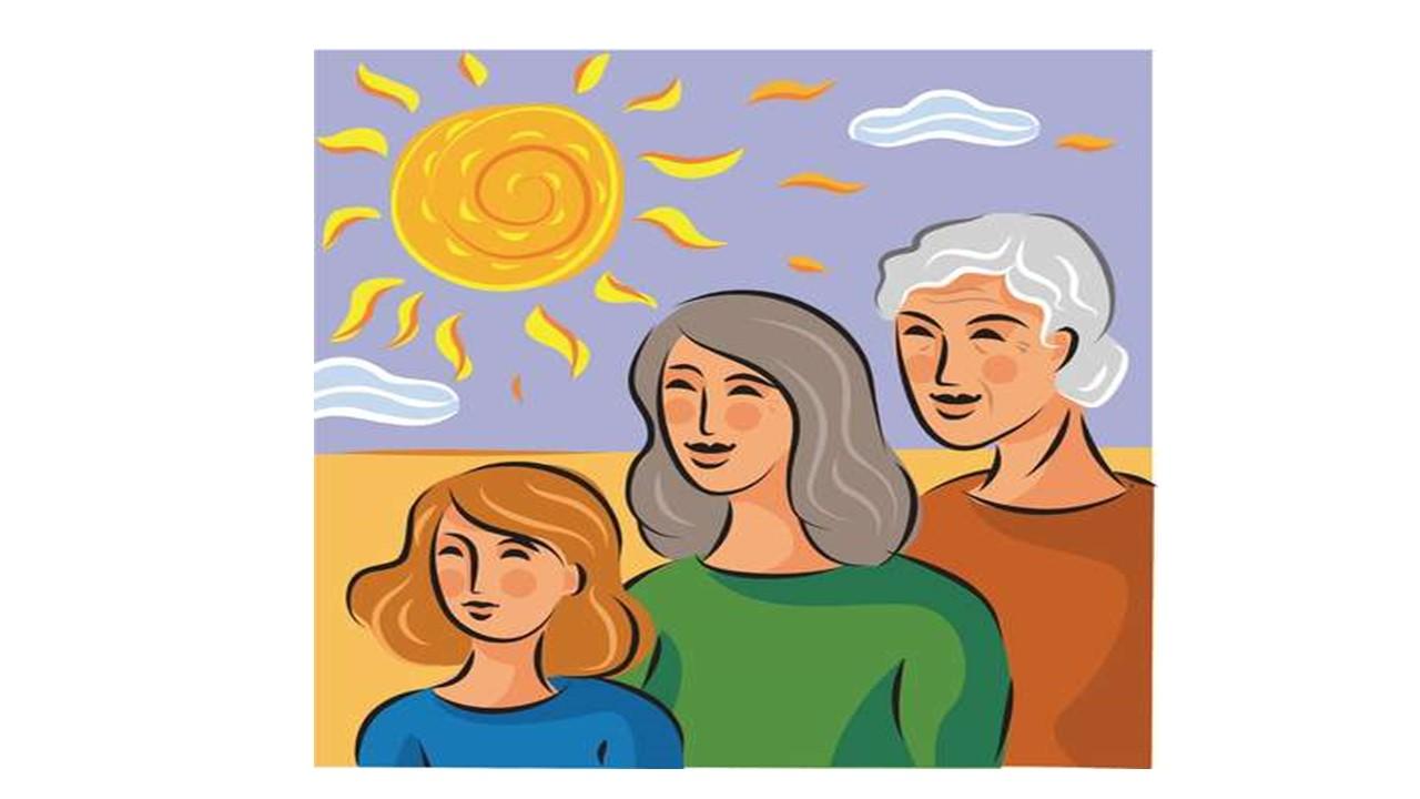 Spomini treh generacij – Simona